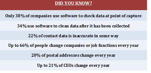 Banks and dirty data statistics